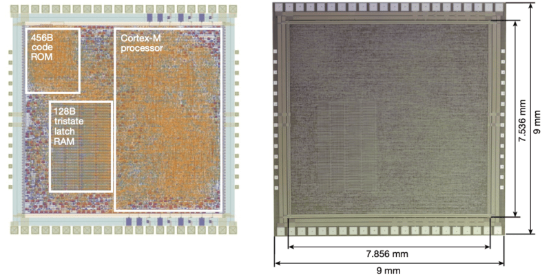 Image of the plasticARM processor, showing its dimensions and components.