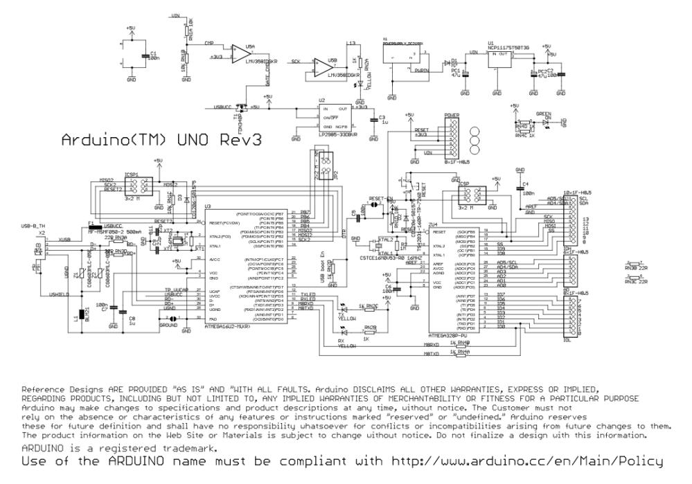 medium resolution of glock schematic diagram solenoid schematic diagram arduino pinout diagram arduino block diagram
