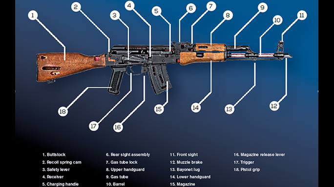 ak 47 receiver parts diagram wiring ibanez guitar 21 important questions answers about the ballistic magazine 1 of 6