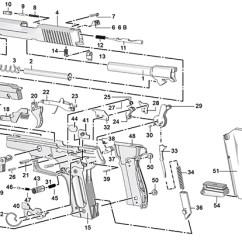 Handgun Slide Parts Diagram 3 Way Switch Wiring Back To Basics: Understanding Your Trigger