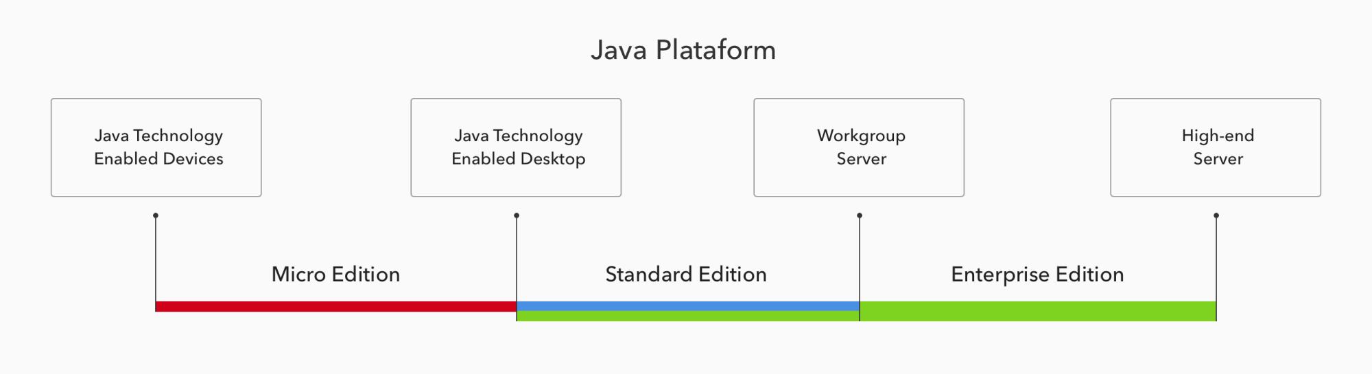 hight resolution of java editions