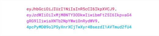 Encoded JWT