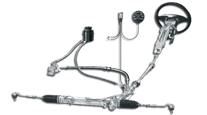 Kapalina posilovače řízení: Jak ji vybrat a vyměnit