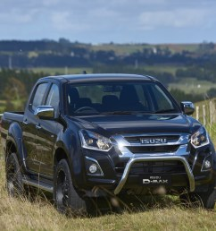 isuzu ute genuine and endorsed accessories are a great way to enhance the capabilities and personalise your isuzu d max or isuzu mu x all isuzu d max  [ 1920 x 1281 Pixel ]