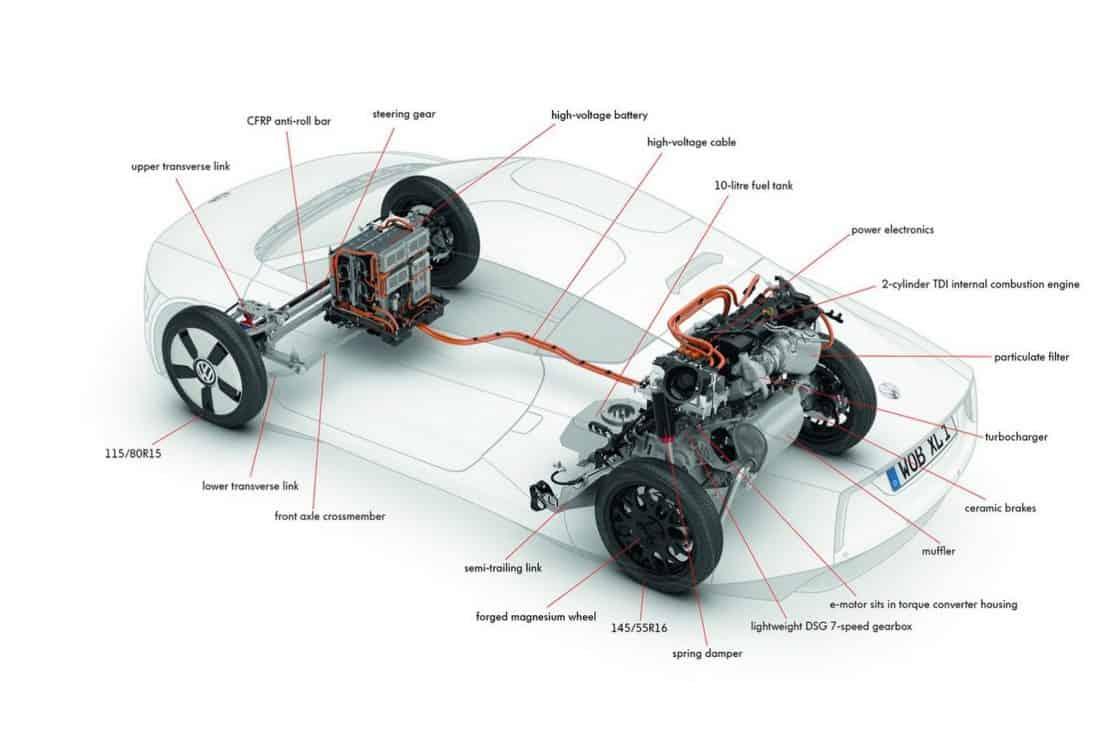 hight resolution of vw diesel hybrid car