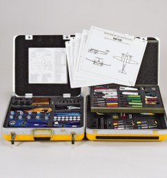 dmc does the research to determine tool selection for aircraft wire harness maintenance and rework dmc wiring maintenance tool kits include detailed tool  [ 960 x 835 Pixel ]