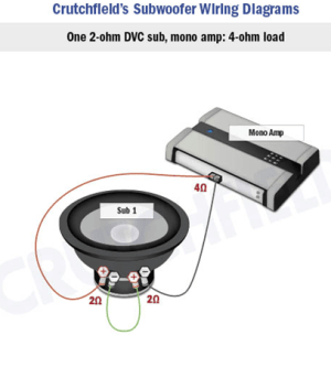 how to hook up replacement sub speaker  AVS Forum | Home