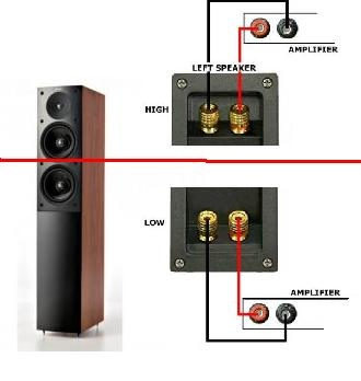 Klipsch Subwoofer Wiring Diagram Can I Hook Up A 3 Ohm Speaker To My Onkyo Ht Rc160