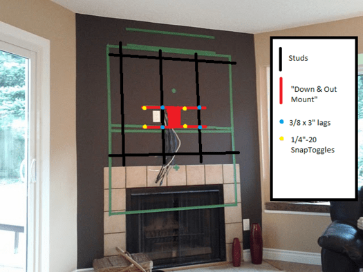 Mounting huge TVsound bar above TV with downout mount