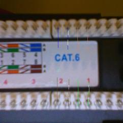 Cat6 B Wiring Diagram Rv Plug Wire Patch Panel Help - Avs Forum | Home Theater Discussions And Reviews
