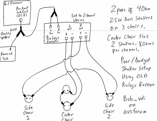 Home Stereo Subwoofer Wiring