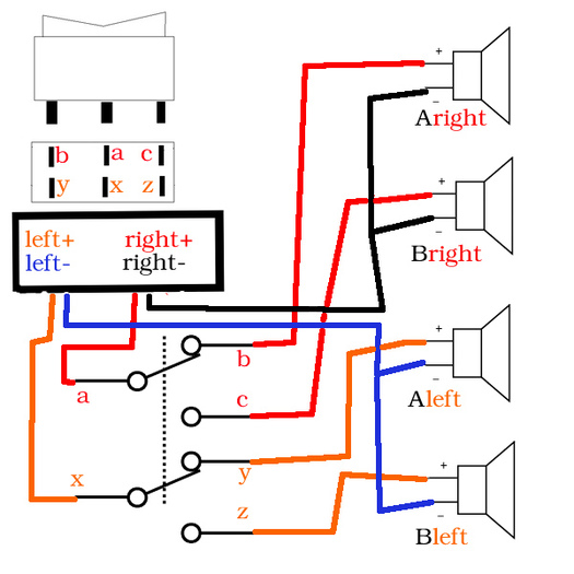 speaker wiring diagram home theater gm headlight switch diy - avs forum | discussions and reviews