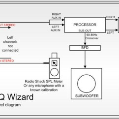 Bazooka Speaker Wiring Diagram Volvo Diagrams 740 Subwoofer Wizard - Imageresizertool.com