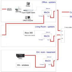 Cat 5b Wiring Diagram One Way Dimmer Switch Ethernet Cable Connector