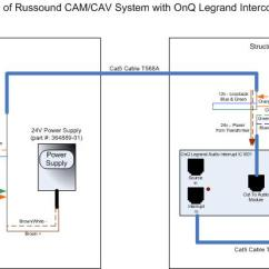 Cat5 A Wiring Diagram Amana Refrigerator Reverse 12v Trigger - Avs Forum | Home Theater Discussions And Reviews
