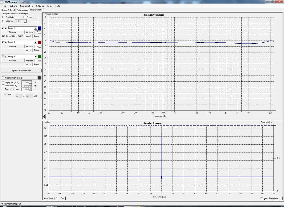 How To Measure Using Holm And Arta