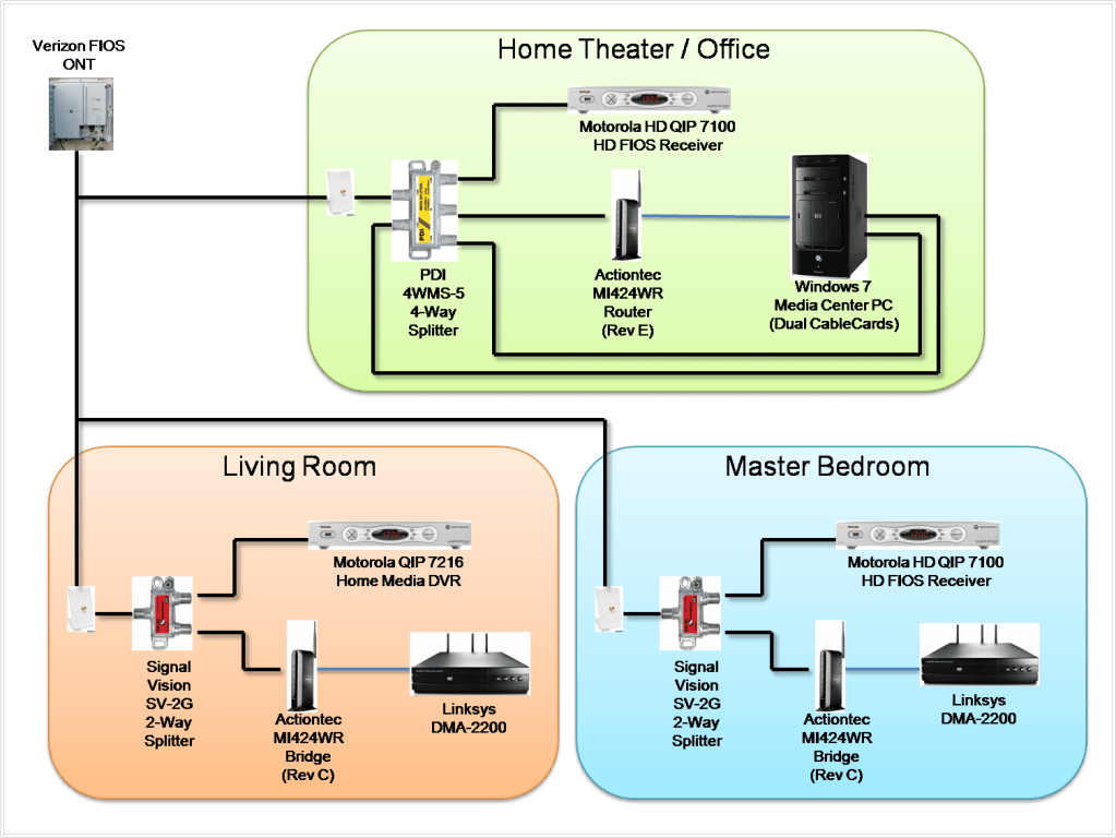 Fios Wiring Diagram efcaviationcom