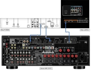 HDMI ARC Confusion  AVS Forum | Home Theater Discussions