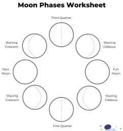 Phases of the Moon Space Crafts for Kids with Moon Phases Worksheet [ 2000 x 1414 Pixel ]