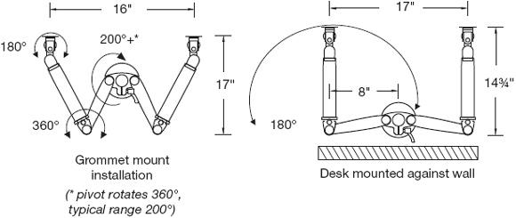 WorkRite Poise Dual Flat Panel Monitor Display Arm