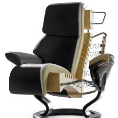 Stressless Chair Review Uk Amazon Xmas Covers Capri Recliner By Ekornes Back In Action Highest Build Standards Using The Best Materials