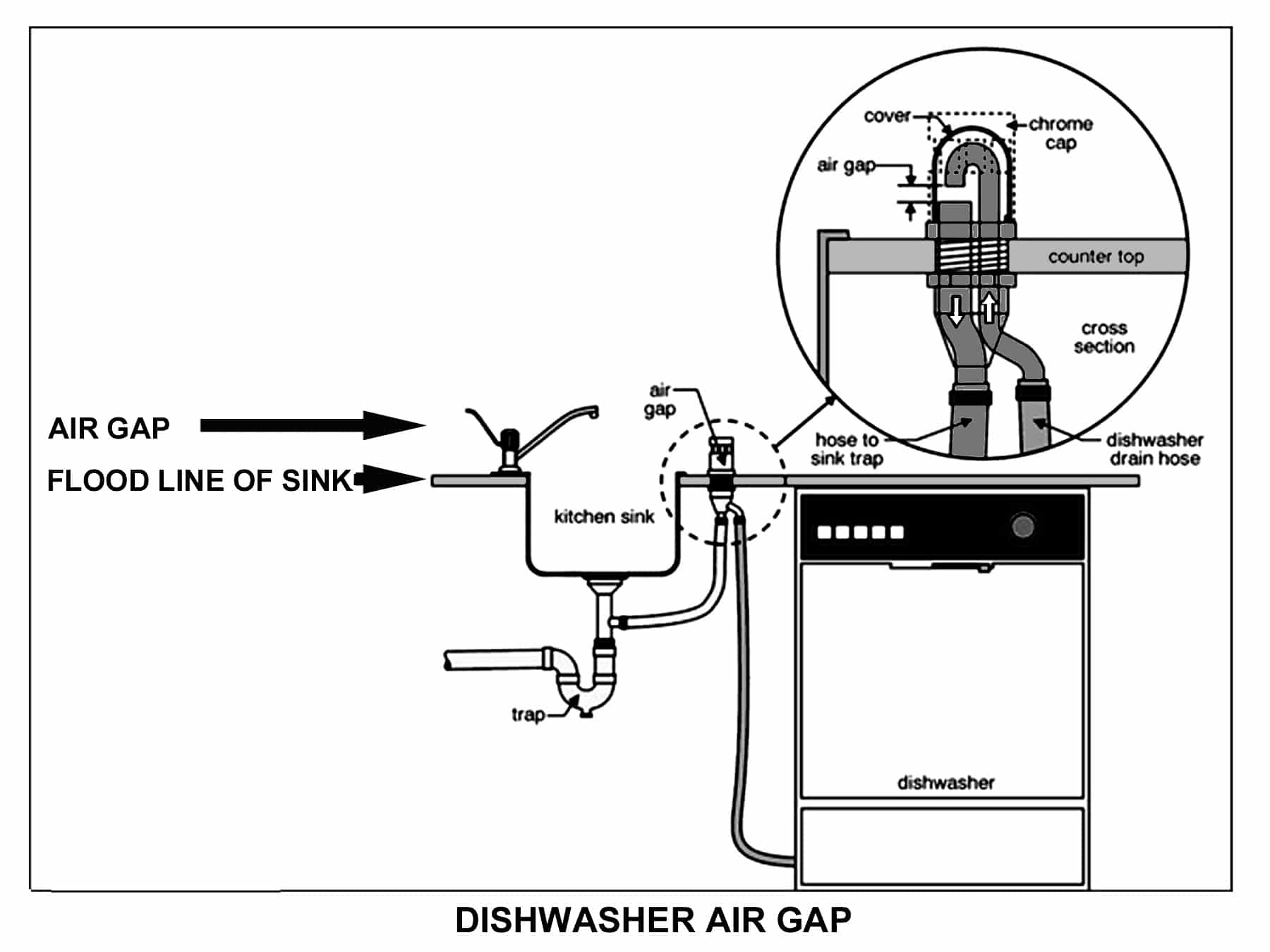 hight resolution of  a plumber uses a small cylindrical device mounted on the countertop parallel with a faucet inside the device there are two tubes separated by an empty
