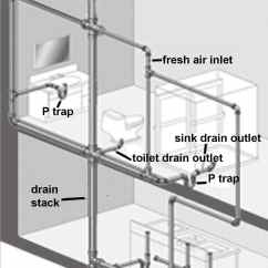 Combination Waste And Vent Diagram Warn Winch Wiring 3 Solenoid A Clogged Plumbing Stack Can Affect Many Of Your Fixtures Home Drain System