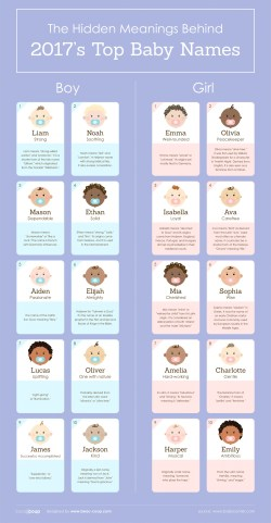 Sterling Japanese Names Meaning Blue Sky Names Meaning Blue