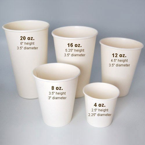 Image Result For Is A Coffee Cup Ounces