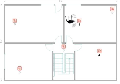 Router TP-Link TL-WDR3600 TL-WDR4300 test. Testy i