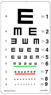 Symbol Eye Charts: Bernell Corporation