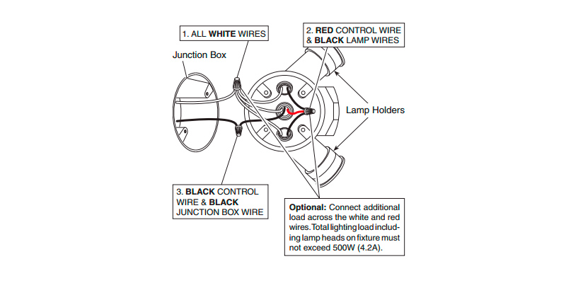 Lighting Wiring Diagram Junction Box How To Connect Wires In A