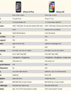 Iphone gs specs also iphone plus vs galaxy   detailed comparison  bgr rh