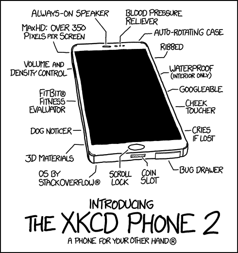 Xkcd Xkcd Phone 2 - Auto Electrical Wiring Diagram Xkcd Wiring Diagram on