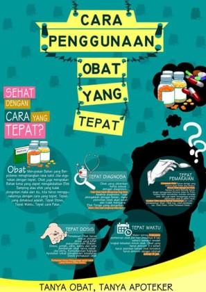 Kumpulan Poster Pesan Apoteker tentang Obat yang Wajib