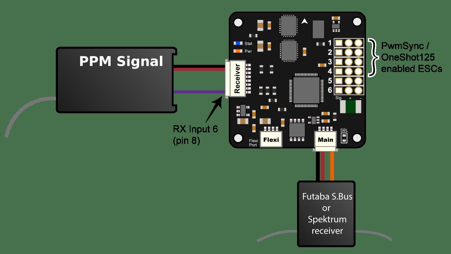 cc3d sbus wiring wiring diagram database