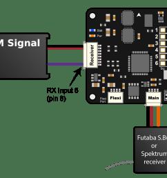 ppm cc3d wiring diagram wiring diagram forward cc3d ppm wiring diagram [ 1512 x 854 Pixel ]
