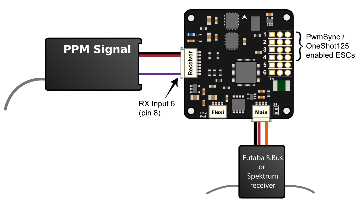 cc3d spektrum wiring diagram schema wiring diagram