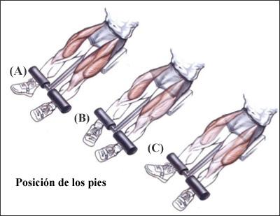 Resultado de imagen de extensiones de piernas pies hacia dentro