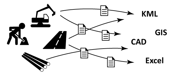 Streamlined Infrastructure Data Distribution Using the