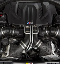 bmw m5 v8 engine diagram images gallery [ 1500 x 938 Pixel ]