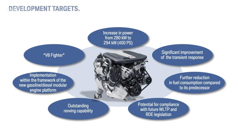 medium resolution of full details on the new bmw quad turbo diesel b57 engine