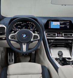 bmw 8 series gran coupe interior 01 830x554 [ 1920 x 1281 Pixel ]