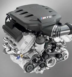 bmw m5 v8 engine diagram wiring diagram third level rh 4 18 16 jacobwinterstein com 650bmw bmw v8 bmw m6 v8 [ 1280 x 946 Pixel ]