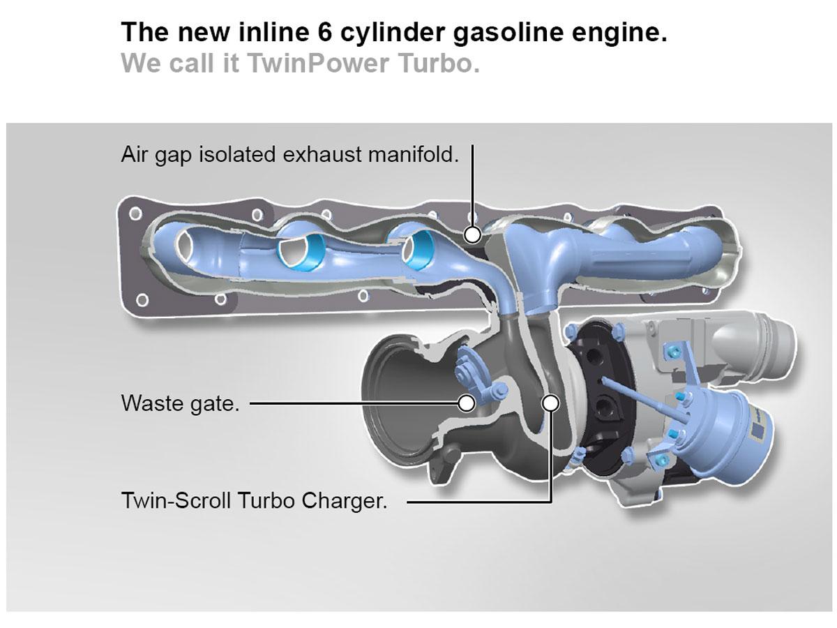 bmw 335i engine diagram