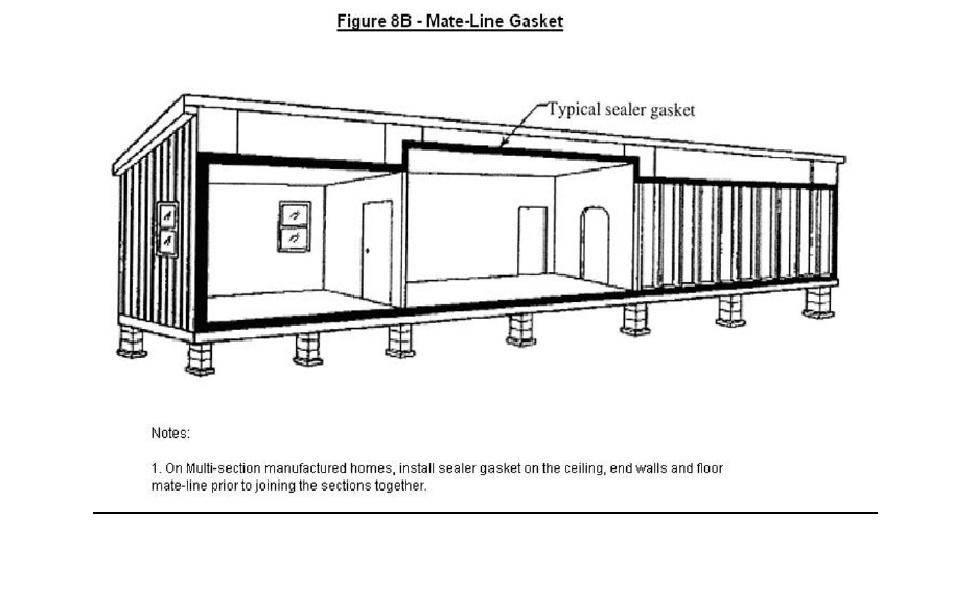 Mobile Home Blocking Details Perimeter Wiring Diagrams