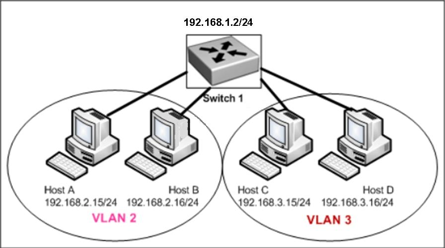 Q.57659: How can the network administrator solve this p