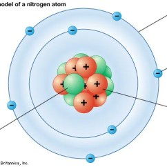 Bohr Rutherford Diagram Of Helium 2005 Ford F150 Headlight Switch Wiring Atomic Model | Description & Development Britannica.com