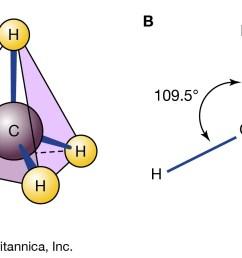 Chemical compound - Classification of compounds   Britannica [ 866 x 1600 Pixel ]