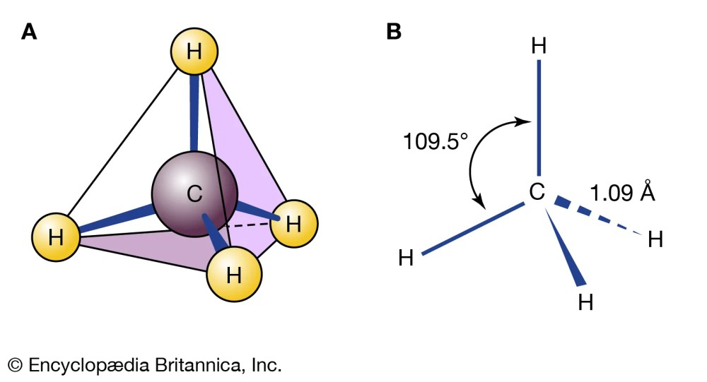 medium resolution of Chemical compound - Classification of compounds   Britannica
